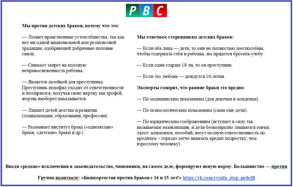 Тезисы Башкортостанского отделения РВС