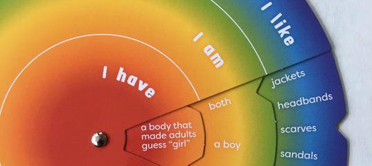 Гендерное колесо из книги для детей от 3-х лет «Кто ты — гендерное руководство для детей»