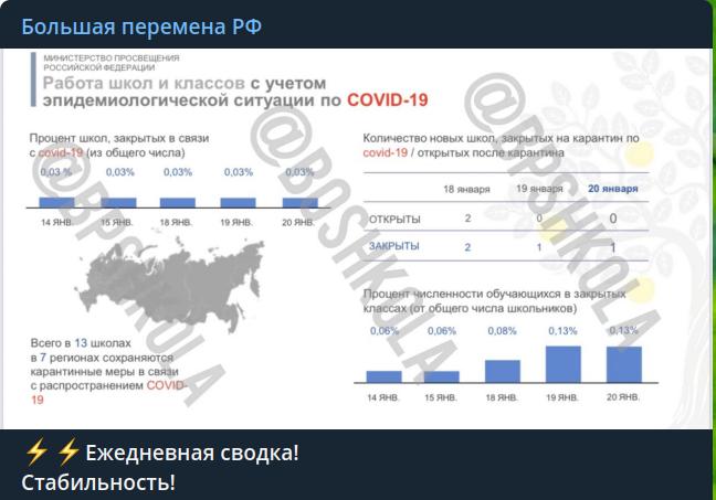 """""""Стабильность"""" по-минпросветовски"""